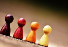 Categorizing your potential customers business